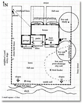 Kipas Angin furthermore Diagram Of A Plant Nursery further Rangkain Langsung Motor 3 Fasa Wiring additionally Diagram Of A Plant Nursery further Rangkaian Motor Tiga Fasa Dengan Saklar. on wiring diagram motor listrik 3 fasa